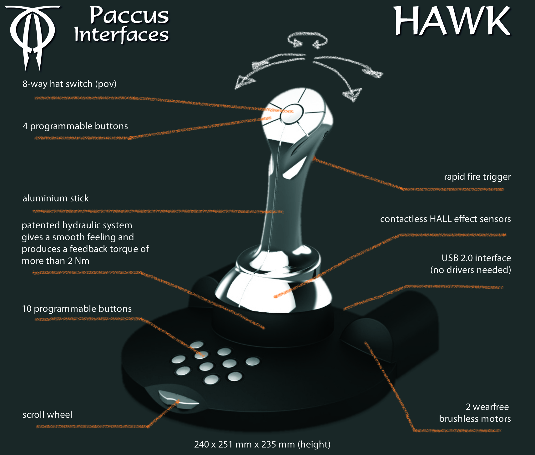 Hawk hydraulic force feedback joystick with descriptions